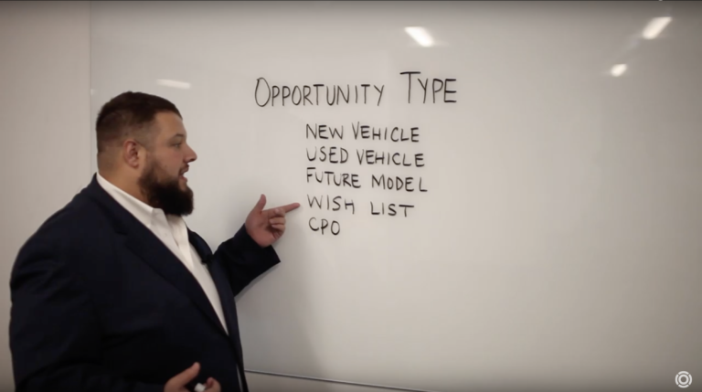 Customer Success White Board: How to Capture Missed Sales Using DealerSocket CRM's Vehicle 'Wishlist'